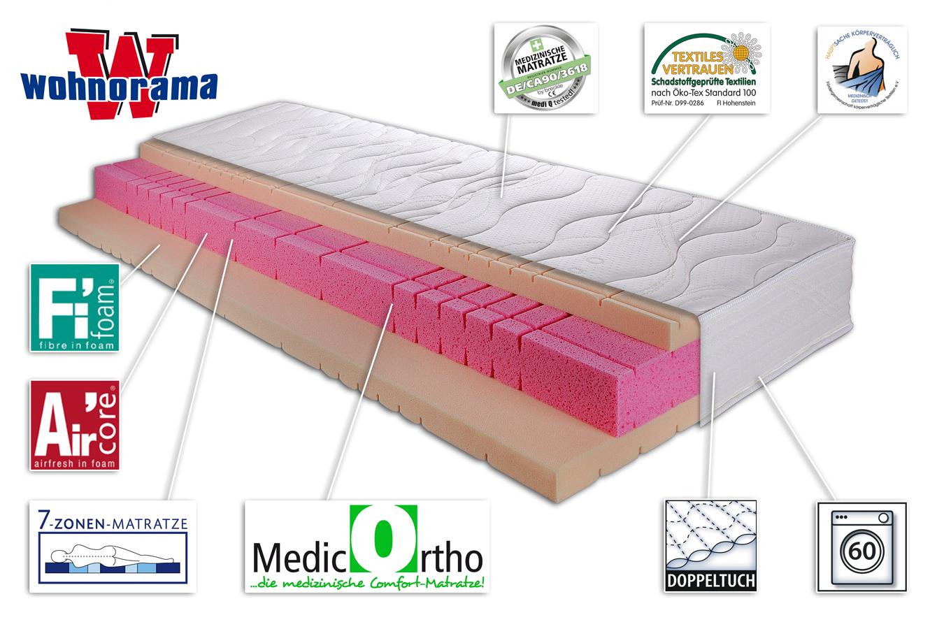 breckle matratzen 80x200 orthop dische medizinische matratze h2 medic ortho air fi. Black Bedroom Furniture Sets. Home Design Ideas