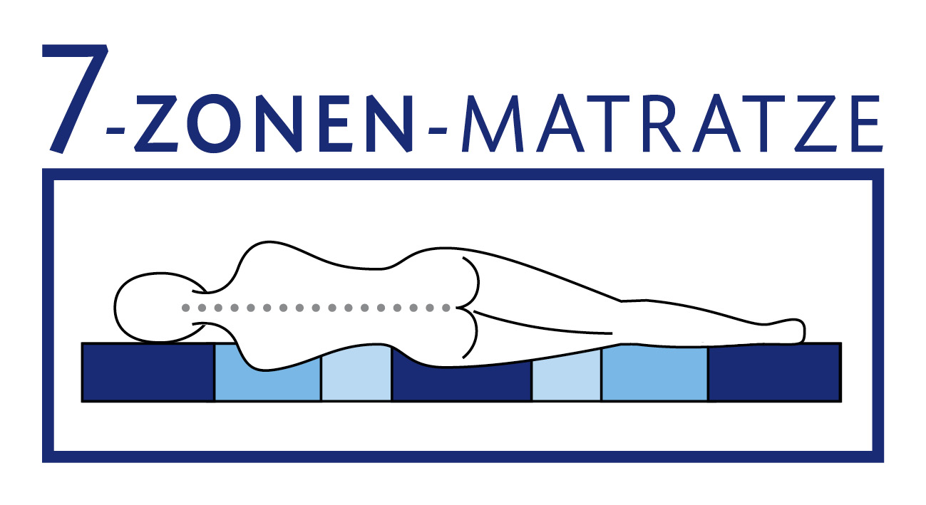 breckle matratzen 140x200 orthop dische medizinische matratze h2 llq clean comfort. Black Bedroom Furniture Sets. Home Design Ideas